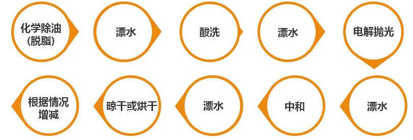 乐虎手机官网|首页下载乐虎老虎机国际老平台工艺流程